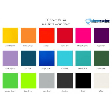 Resi-Tint Pigments 29.5ml